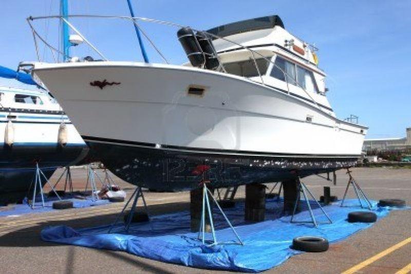 Priprema broda za zimu