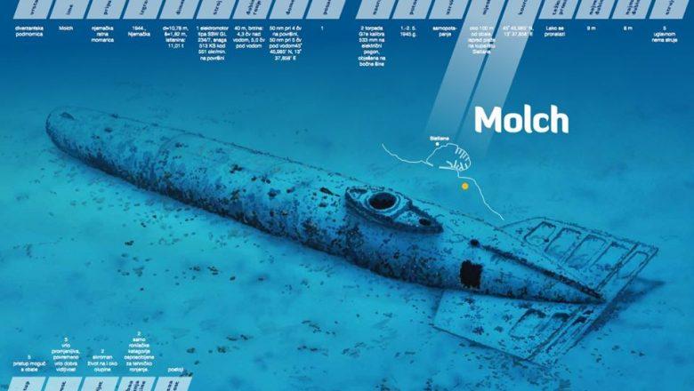 Podmornica Molch